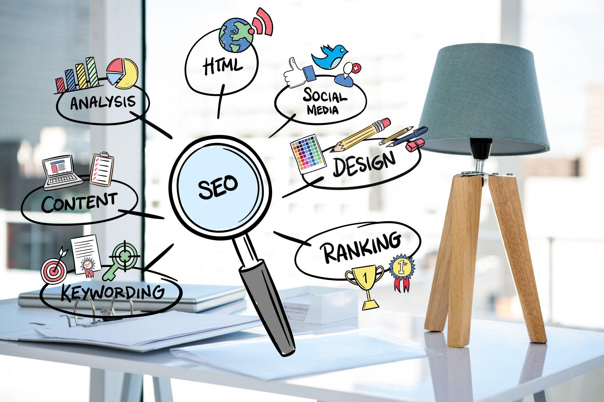 ทำอย่างไรให้เว็บไซต์ติดอันดับ Google ด้วย SEO
